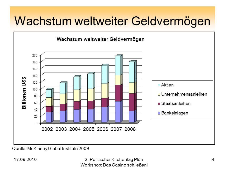 17.09.20102.Politischer Kirchentag Plön Workshop: Das Casino schließen.