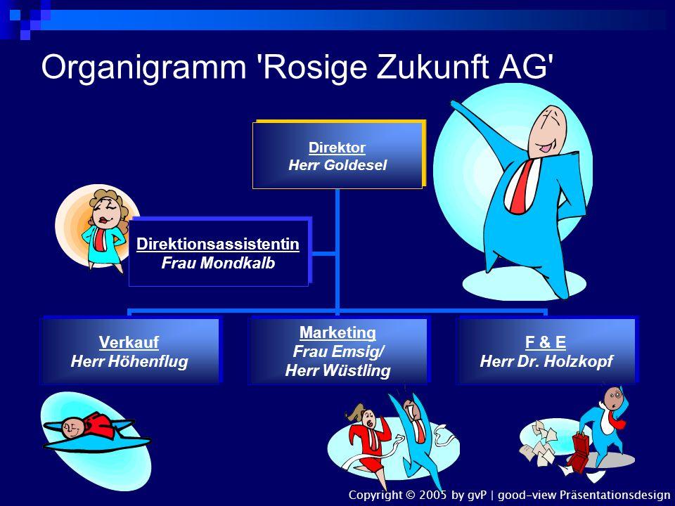 'Rosige Zukunft AG ' Hinweis: Für das Anschauen dieser Präsentation benötigen Sie ca. 5 Minuten. Die linke Maustaste dient während der Bildschirmpräse