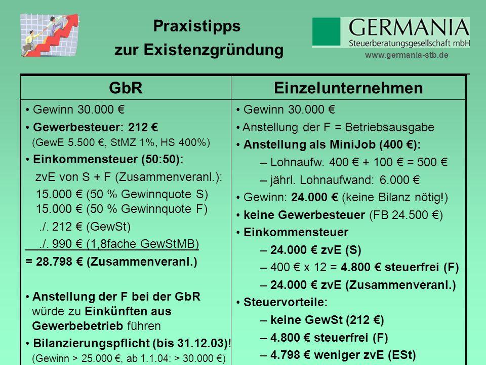 www.germania-stb.de Praxistipps zur Existenzgründung Gewinn 30.000 Anstellung der F = Betriebsausgabe Anstellung als MiniJob (400 ): – Lohnaufw.