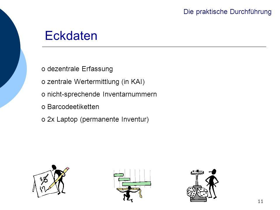 11 Eckdaten o dezentrale Erfassung o zentrale Wertermittlung (in KAI) o nicht-sprechende Inventarnummern o Barcodeetiketten o 2x Laptop (permanente In