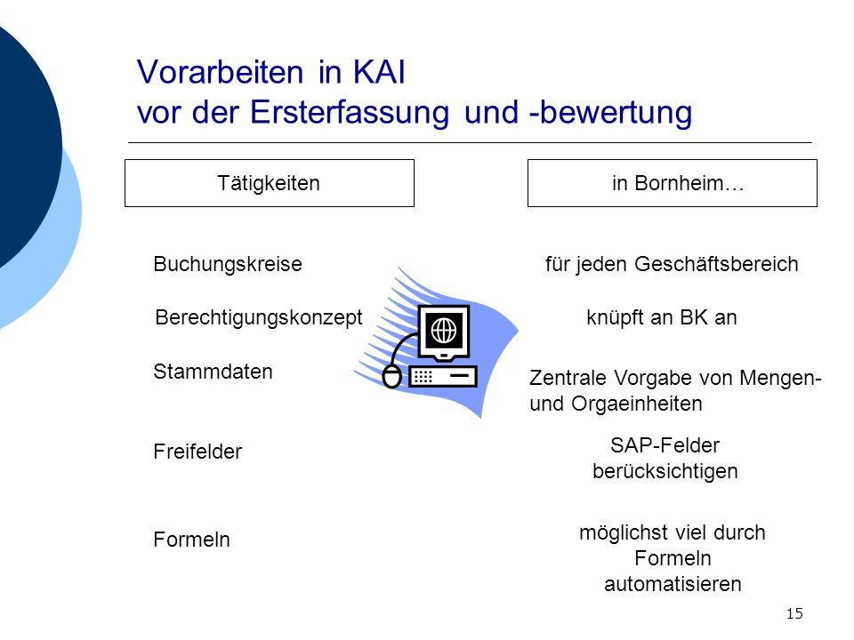 15 Vorarbeiten in KAI vor der Ersterfassung und -bewertung Tätigkeitenin Bornheim… Buchungskreisefür jeden Geschäftsbereich Berechtigungskonzeptknüpft