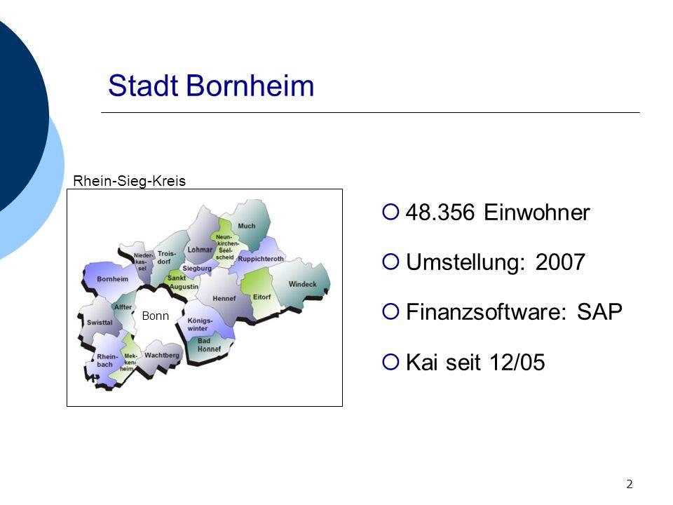 2 Stadt Bornheim 48.356 Einwohner Umstellung: 2007 Finanzsoftware: SAP Kai seit 12/05 Rhein-Sieg-Kreis Bonn