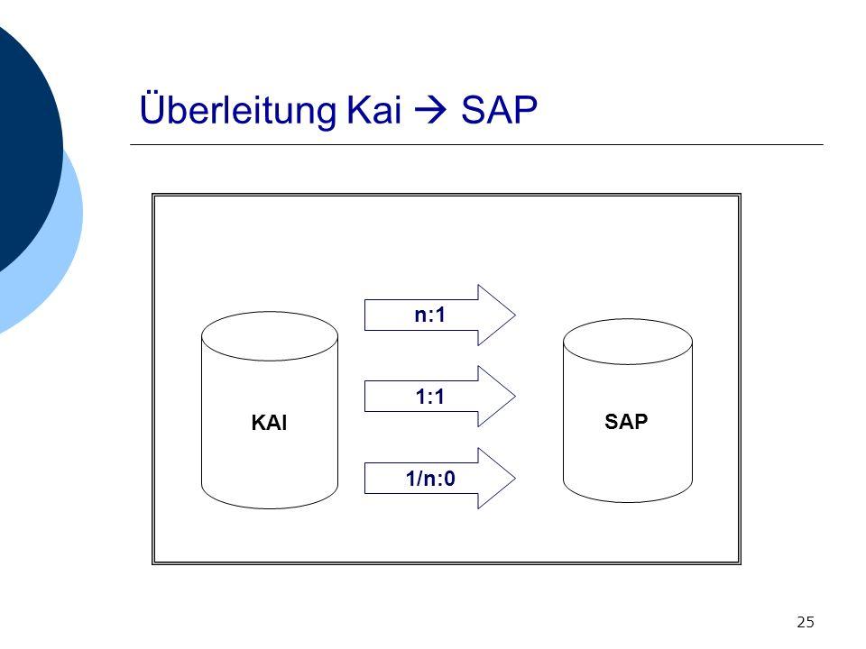 25 Überleitung Kai SAP KAI SAP n:1 1:1 1/n:0