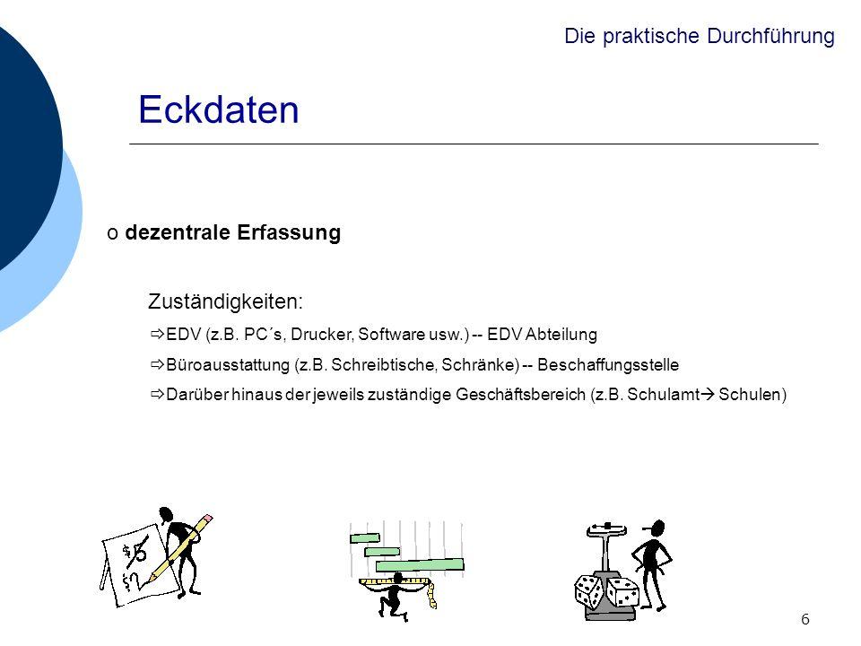 6 o dezentrale Erfassung Zuständigkeiten: EDV (z.B. PC´s, Drucker, Software usw.) -- EDV Abteilung Büroausstattung (z.B. Schreibtische, Schränke) -- B