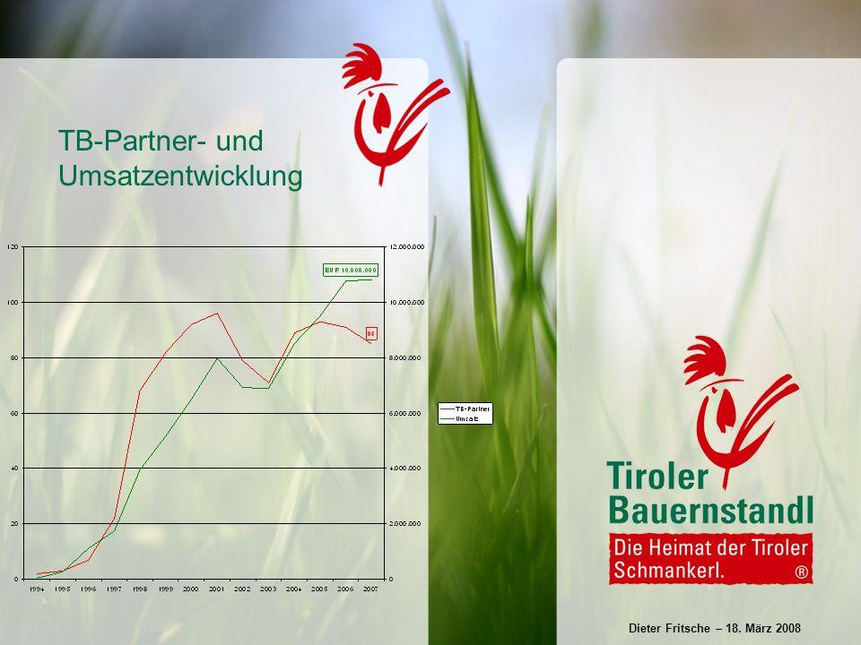 TB-Partner- und Umsatzentwicklung