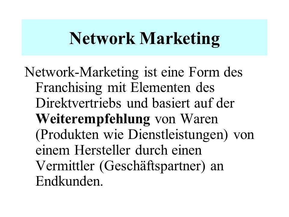 Was ist Network-Marketing? Network-Marketing bietet jedem Menschen, egal welchen Alters oder welcher Berufsschicht, die Gelegenheit, sich berufsbeglei