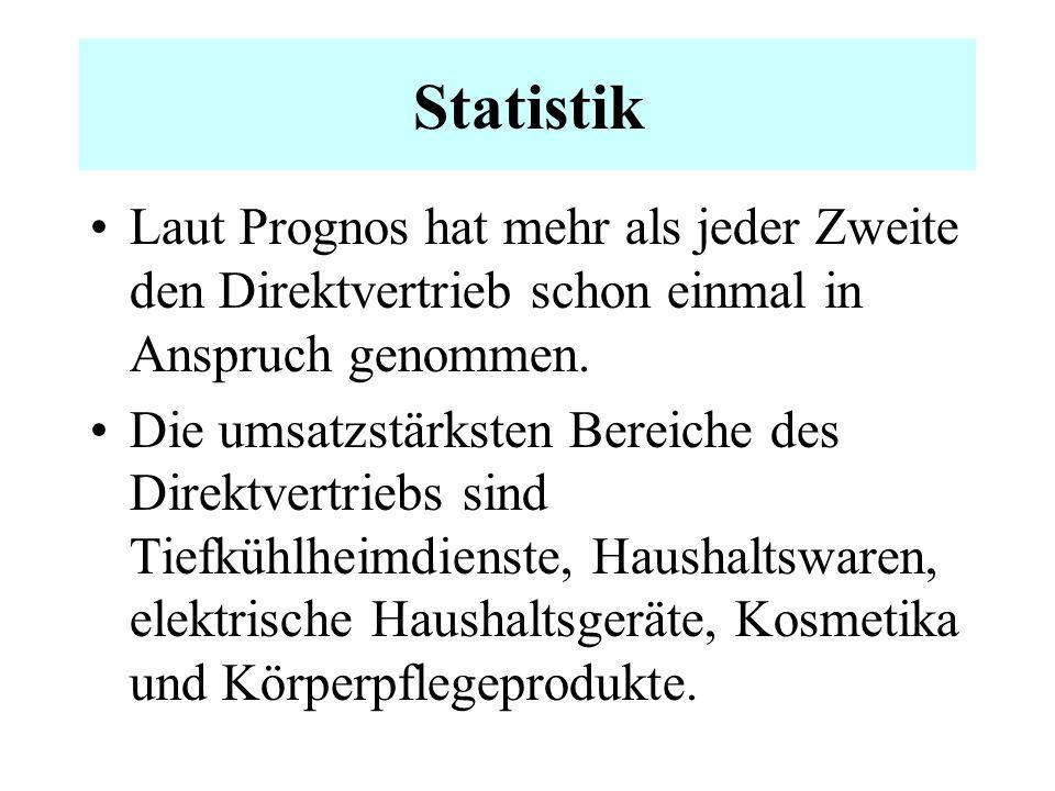 Statistik Wie die repräsentative Erhebung ergeben hat, kauften die Verbraucher in Deutschland im Jahr 2004 Waren und Dienstleistungen im Wert von über