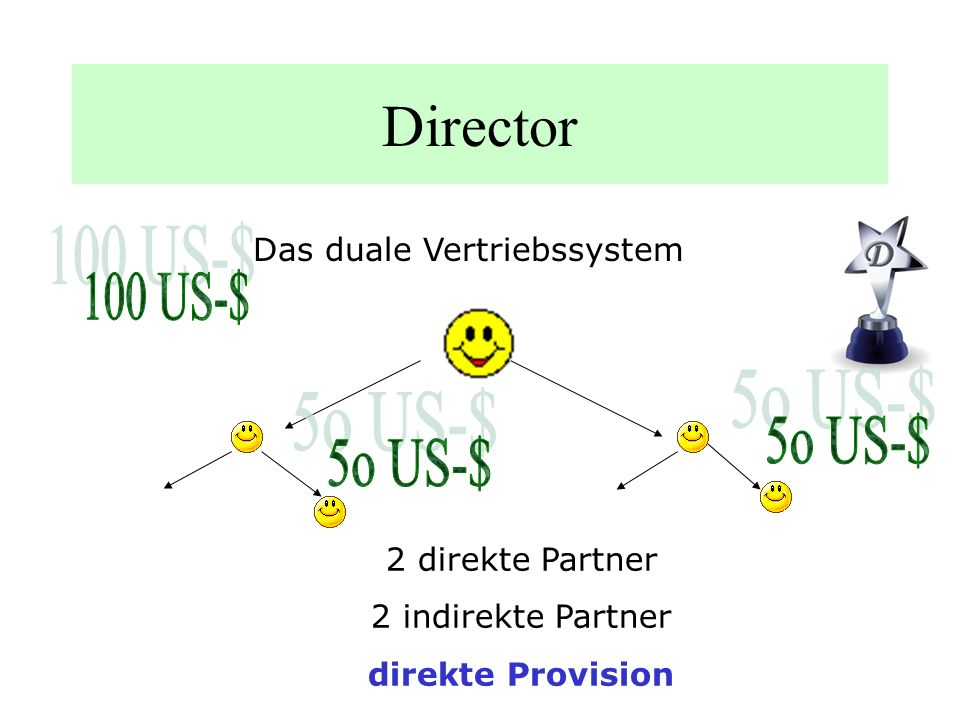 qualifizierter Geschäftspartner Das duale Vertriebssystem 2 direkte Partner