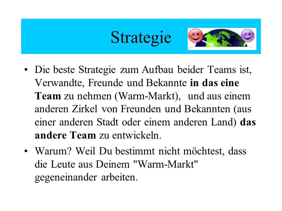 2 Teams: Wenn man den Status eines En101-Partners hat, ist das Ziel, zwei (2) Teams aufzubauen und zu unterstützen: –ein linkes Team und –ein rechtes