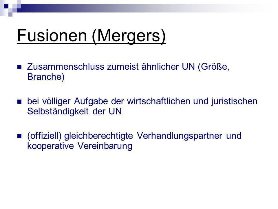 Fusionen (Mergers) Zusammenschluss zumeist ähnlicher UN (Größe, Branche) bei völliger Aufgabe der wirtschaftlichen und juristischen Selbständigkeit de