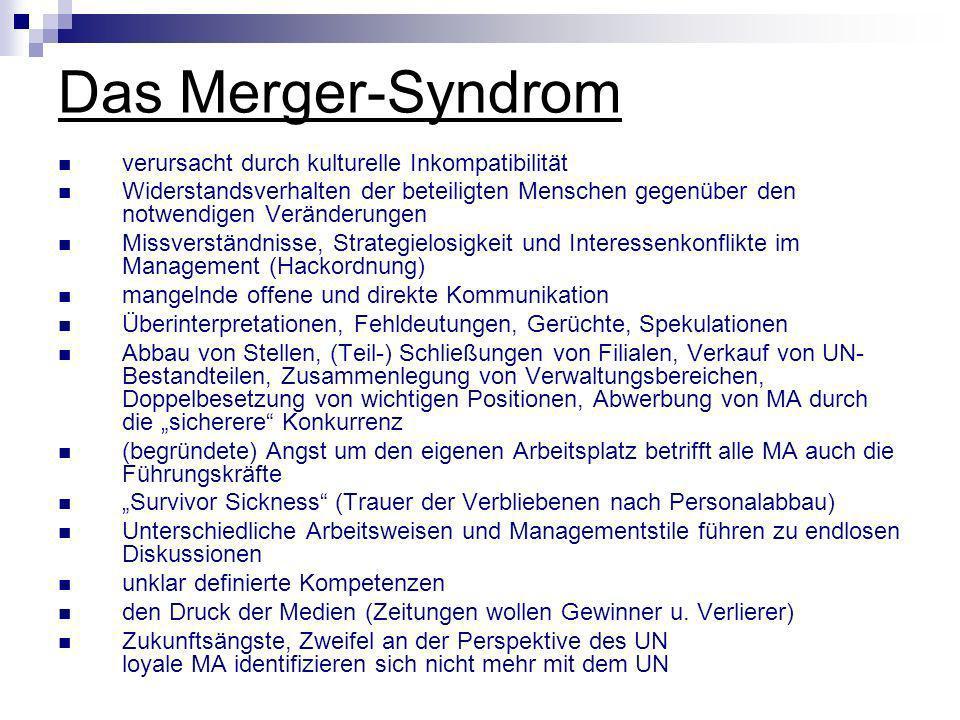Das Merger-Syndrom verursacht durch kulturelle Inkompatibilität Widerstandsverhalten der beteiligten Menschen gegenüber den notwendigen Veränderungen