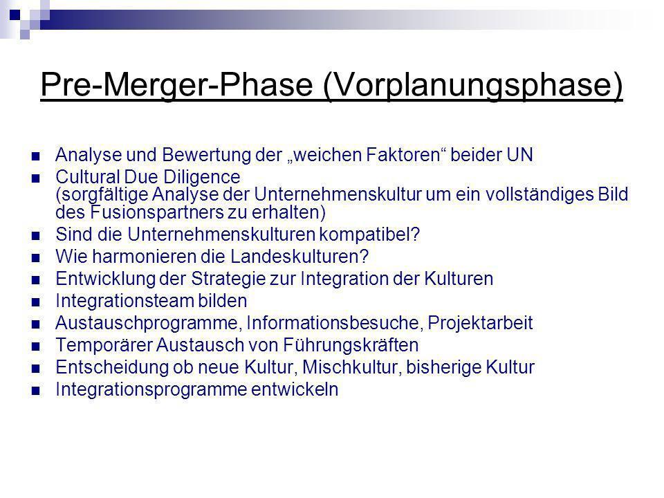 Pre-Merger-Phase (Vorplanungsphase) Analyse und Bewertung der weichen Faktoren beider UN Cultural Due Diligence (sorgfältige Analyse der Unternehmensk