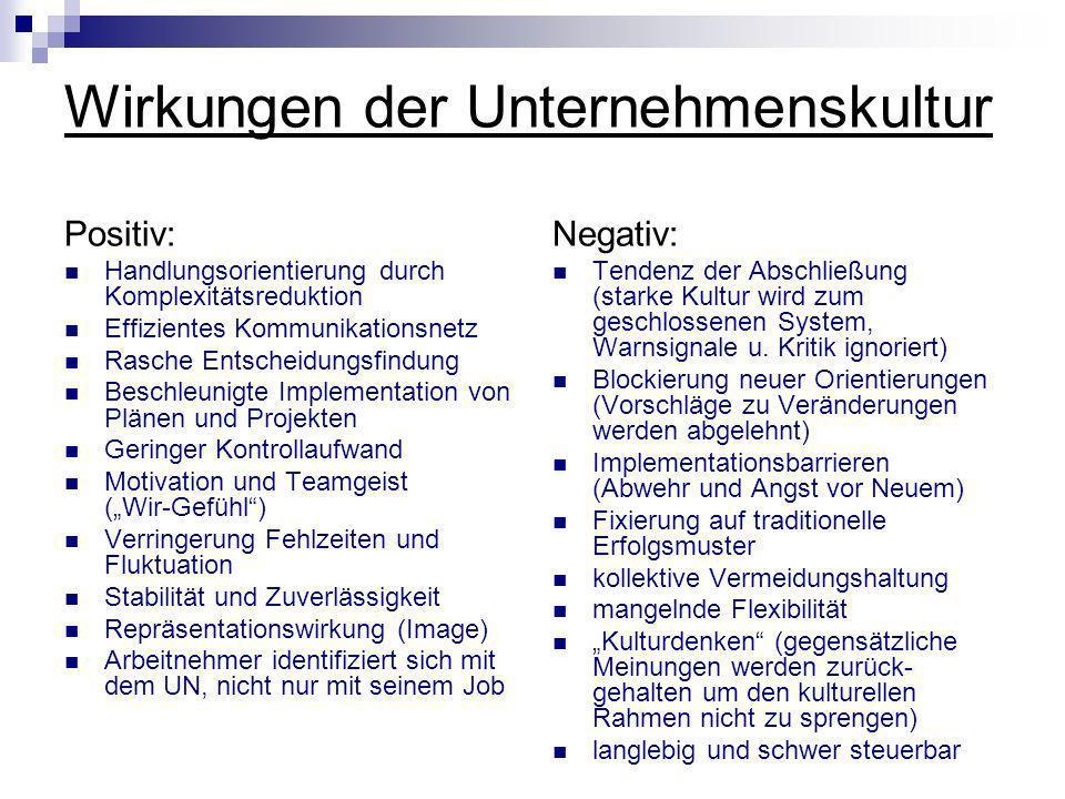 Phasen einer Fusion 3-6 Monate6-18 Monate +3-4 Monate Pre Merger Phase (Vorplanungsphase) Zukunftsüberlegungen (Fragen zu Soll-Werten): - Personalfragen (Kosten, Abbau, Wissen, welche Coachings durchführen?) - Fragen zur Information und Kommunikation (Aus- tauschprogramme,Besuche) - Künftige Gehaltsstruktur Cultural Due Diligence (Fragen zu Ist-Werten): - Analysen (intern, extern) v.Kultur,Werten,Motivation Merger (Fusion) (ersten 100 Tage) Personalauswahl Gründung von Projektgruppen Umsetzung der Informations- u.