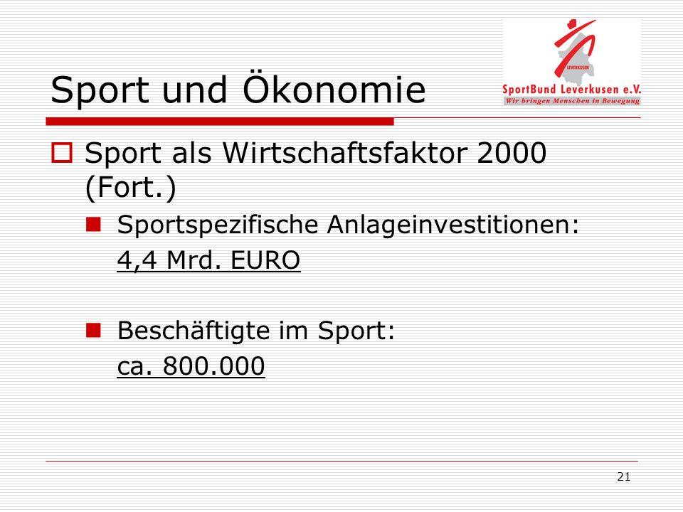21 Sport und Ökonomie Sport als Wirtschaftsfaktor 2000 (Fort.) Sportspezifische Anlageinvestitionen: 4,4 Mrd. EURO Beschäftigte im Sport: ca. 800.000