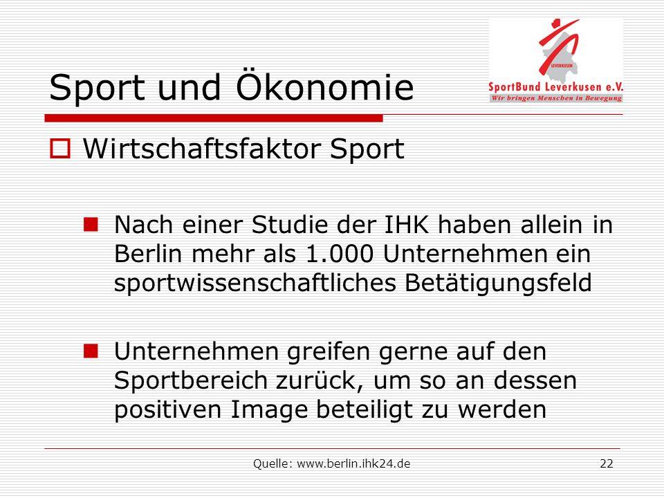 Quelle: www.berlin.ihk24.de22 Sport und Ökonomie Wirtschaftsfaktor Sport Nach einer Studie der IHK haben allein in Berlin mehr als 1.000 Unternehmen ein sportwissenschaftliches Betätigungsfeld Unternehmen greifen gerne auf den Sportbereich zurück, um so an dessen positiven Image beteiligt zu werden