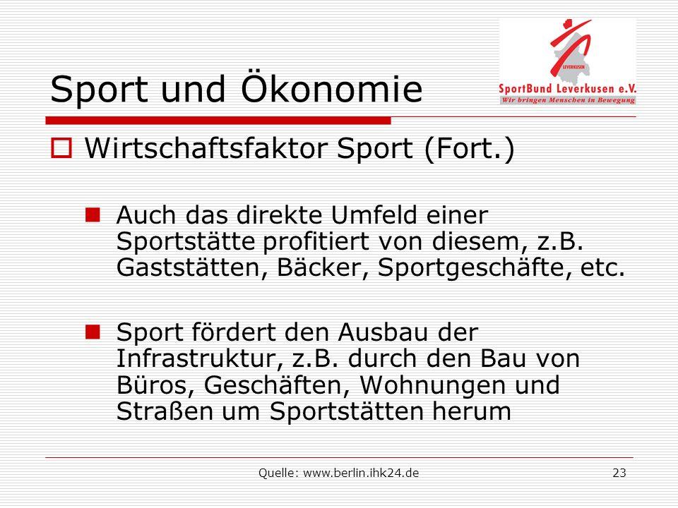 Quelle: www.berlin.ihk24.de23 Sport und Ökonomie Wirtschaftsfaktor Sport (Fort.) Auch das direkte Umfeld einer Sportstätte profitiert von diesem, z.B.