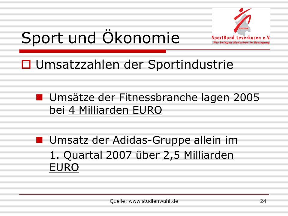 Quelle: www.studienwahl.de24 Sport und Ökonomie Umsatzzahlen der Sportindustrie Umsätze der Fitnessbranche lagen 2005 bei 4 Milliarden EURO Umsatz der Adidas-Gruppe allein im 1.