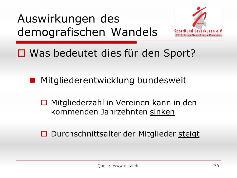 Quelle: www.dosb.de36 Auswirkungen des demografischen Wandels Was bedeutet dies für den Sport? Mitgliederentwicklung bundesweit Mitgliederzahl in Vere