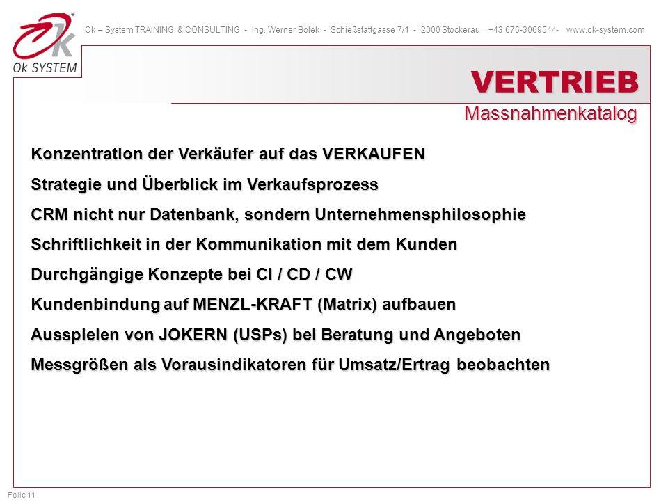 Folie 11 Ok – System TRAINING & CONSULTING - Ing. Werner Bolek - Schießstattgasse 7/1 - 2000 Stockerau +43 676-3069544- www.ok-system.com VERTRIEB Mas