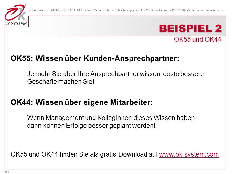 Folie 13 Ok – System TRAINING & CONSULTING - Ing. Werner Bolek - Schießstattgasse 7/1 - 2000 Stockerau +43 676-3069544- www.ok-system.com BEISPIEL 2 O