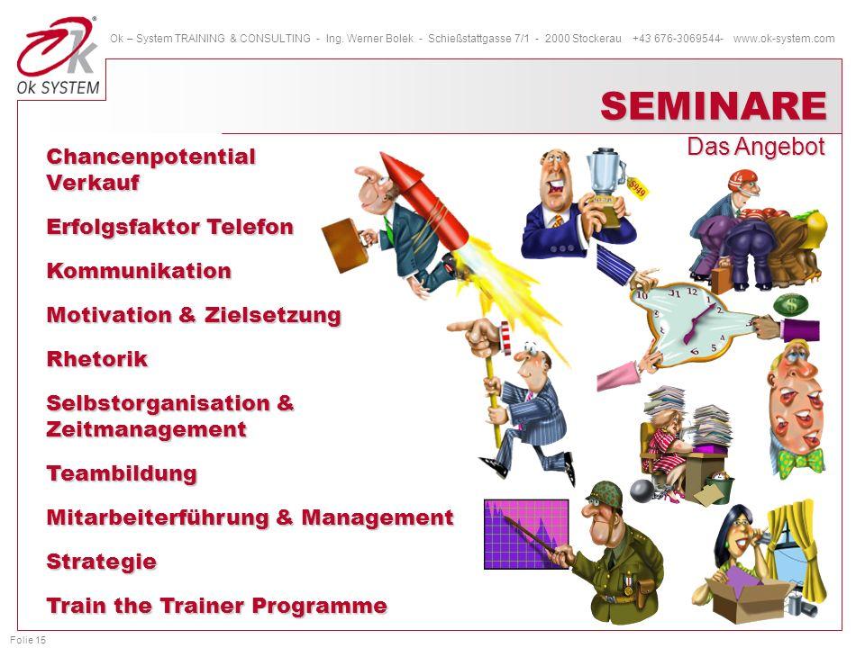 Folie 15 Ok – System TRAINING & CONSULTING - Ing. Werner Bolek - Schießstattgasse 7/1 - 2000 Stockerau +43 676-3069544- www.ok-system.com SEMINARE Das