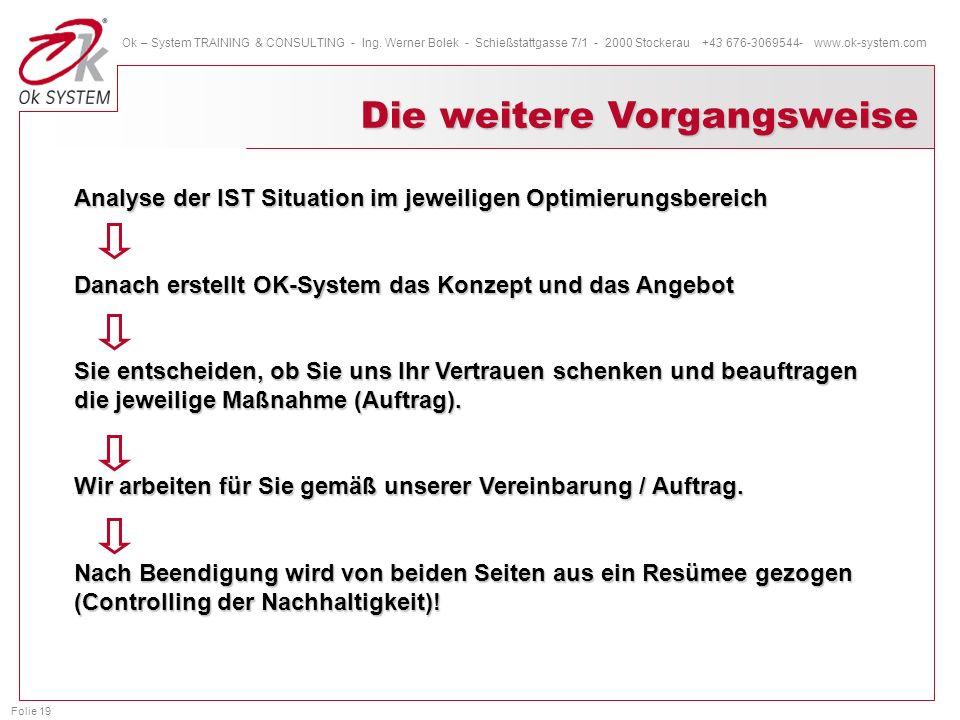 Folie 19 Ok – System TRAINING & CONSULTING - Ing. Werner Bolek - Schießstattgasse 7/1 - 2000 Stockerau +43 676-3069544- www.ok-system.com Analyse der