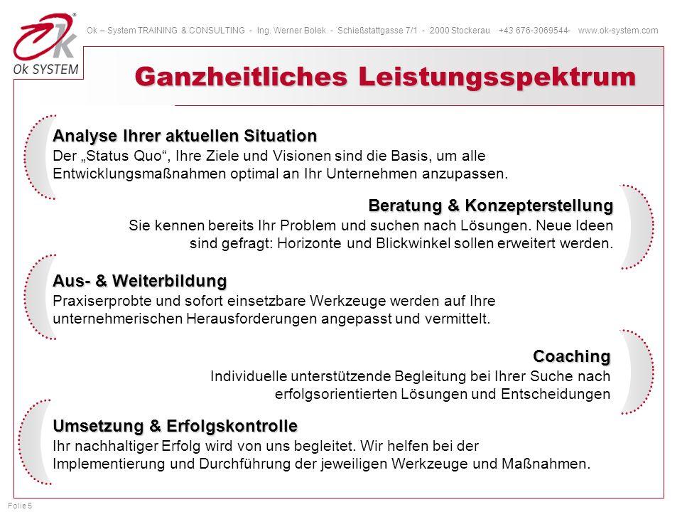Folie 5 Ok – System TRAINING & CONSULTING - Ing. Werner Bolek - Schießstattgasse 7/1 - 2000 Stockerau +43 676-3069544- www.ok-system.com Ganzheitliche