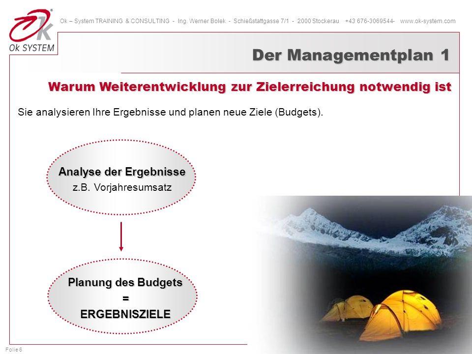 Folie 6 Ok – System TRAINING & CONSULTING - Ing. Werner Bolek - Schießstattgasse 7/1 - 2000 Stockerau +43 676-3069544- www.ok-system.com Analyse der E