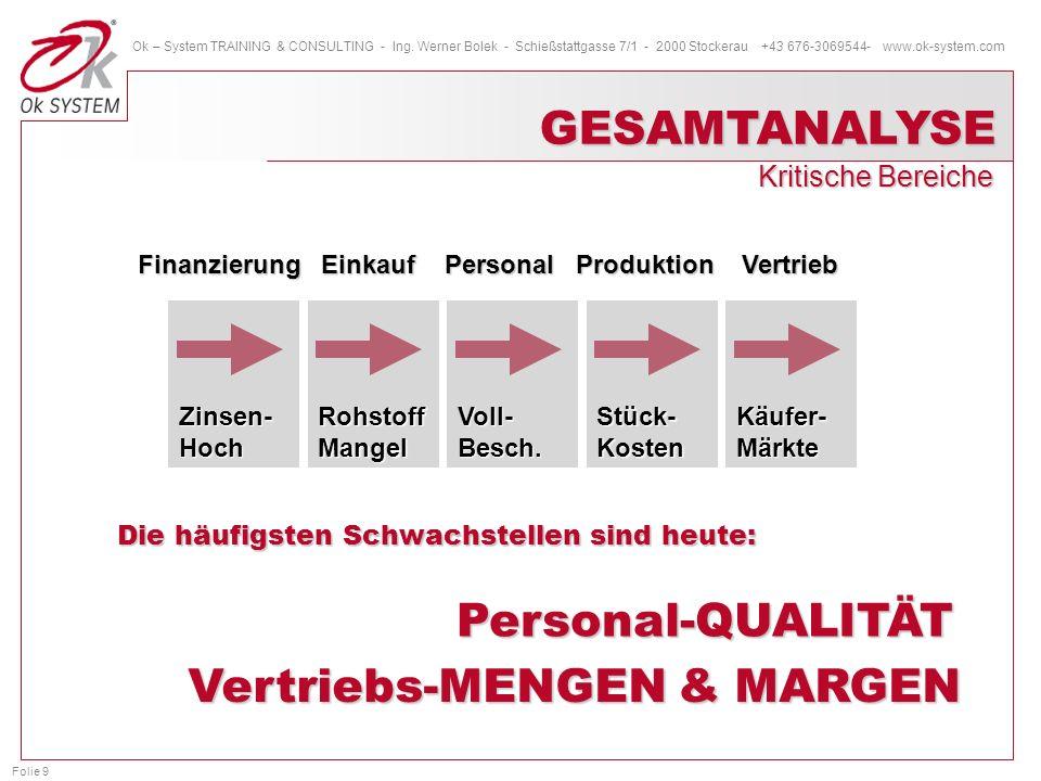 Folie 9 Ok – System TRAINING & CONSULTING - Ing. Werner Bolek - Schießstattgasse 7/1 - 2000 Stockerau +43 676-3069544- www.ok-system.com GESAMTANALYSE