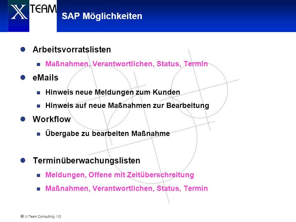 X-Team Consulting / 10 SAP Möglichkeiten Arbeitsvorratslisten Maßnahmen, Verantwortlichen, Status, Termin eMails Hinweis neue Meldungen zum Kunden Hin