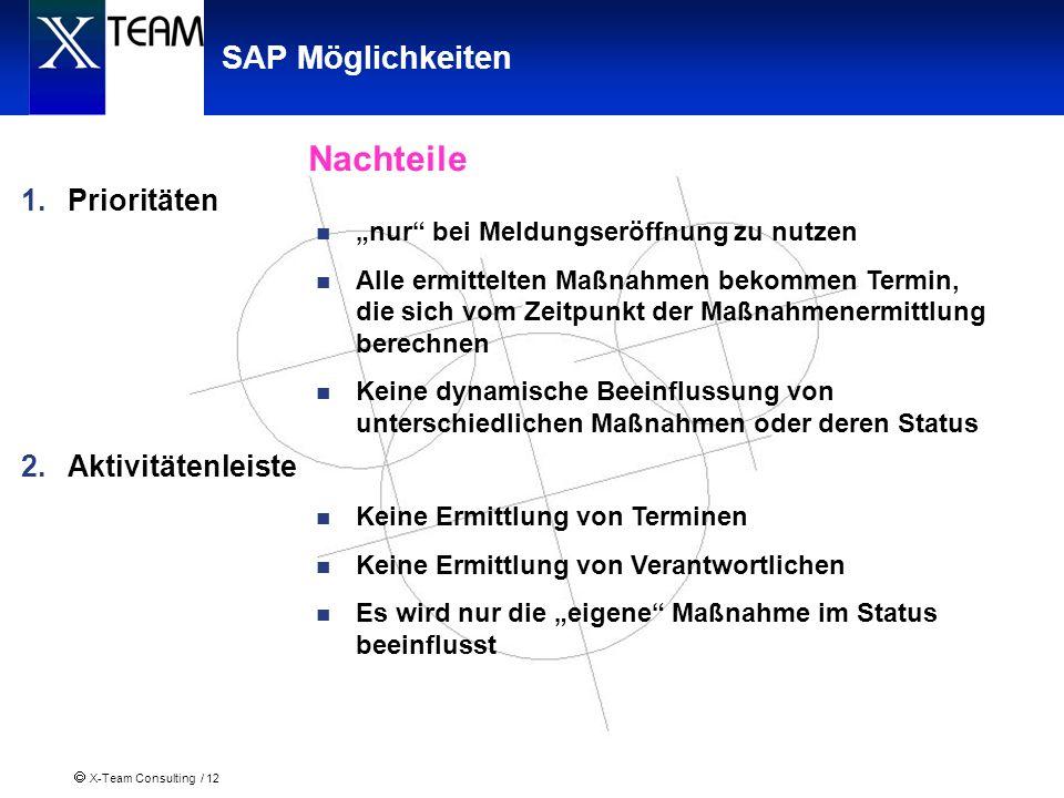 X-Team Consulting / 12 SAP Möglichkeiten 1.Prioritäten 2.Aktivitätenleiste nur bei Meldungseröffnung zu nutzen Alle ermittelten Maßnahmen bekommen Ter