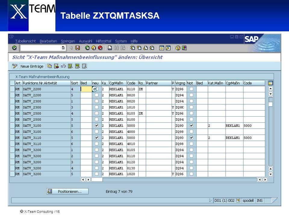 X-Team Consulting / 15 Tabelle ZXTQMTASKSA