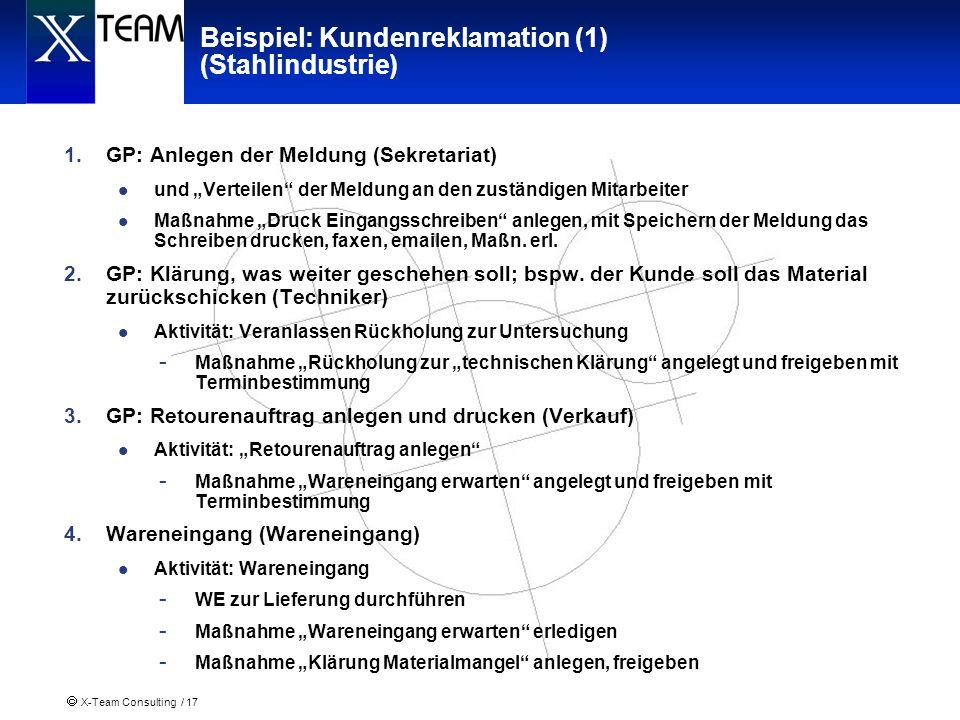 X-Team Consulting / 17 Beispiel: Kundenreklamation (1) (Stahlindustrie) 1.GP: Anlegen der Meldung (Sekretariat) und Verteilen der Meldung an den zustä