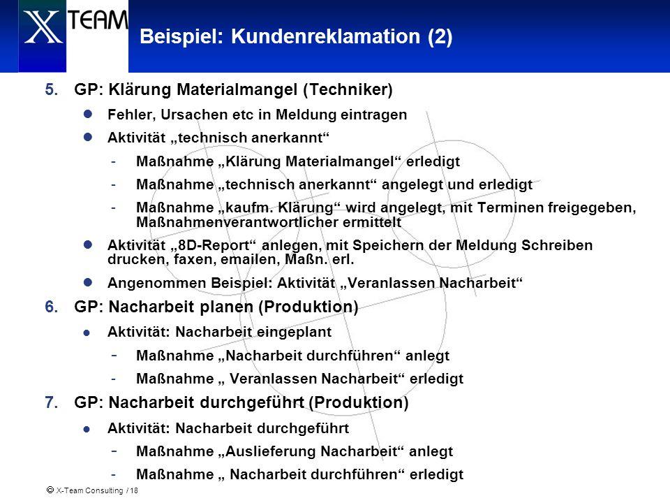 X-Team Consulting / 18 Beispiel: Kundenreklamation (2) 5.GP: Klärung Materialmangel (Techniker) Fehler, Ursachen etc in Meldung eintragen Aktivität te