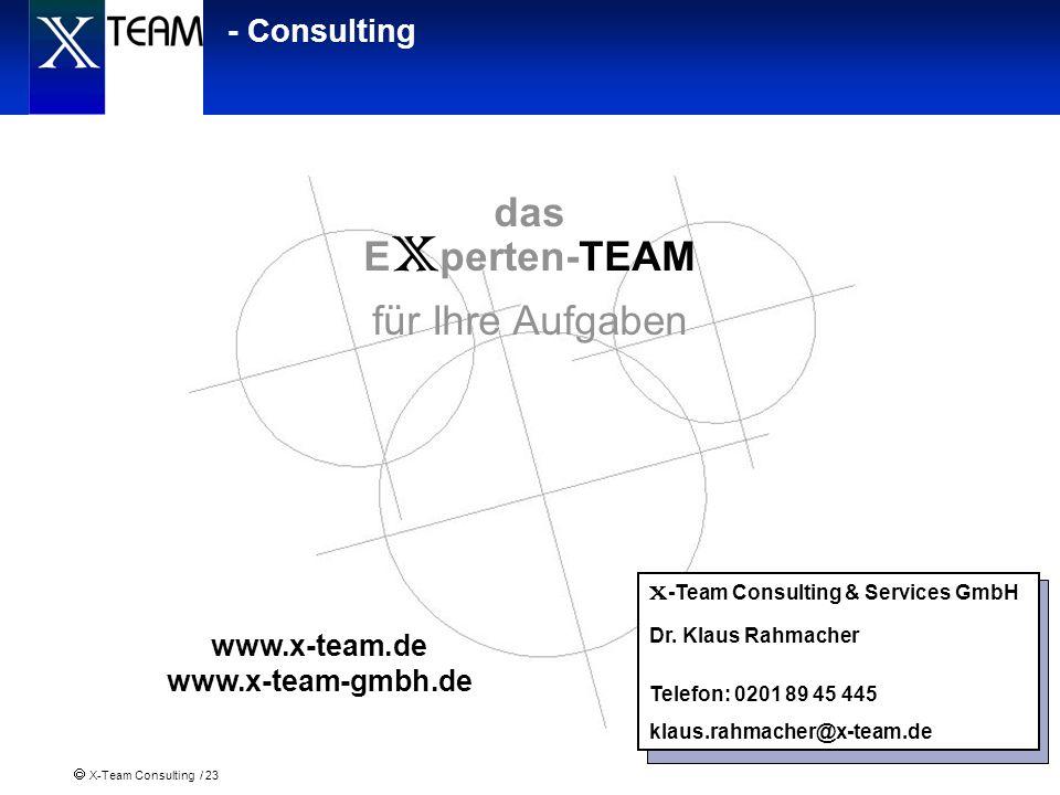 X-Team Consulting / 23 - Consulting das E x perten-TEAM für Ihre Aufgaben www.x-team.de www.x-team-gmbh.de X -Team Consulting & Services GmbH Dr. Klau