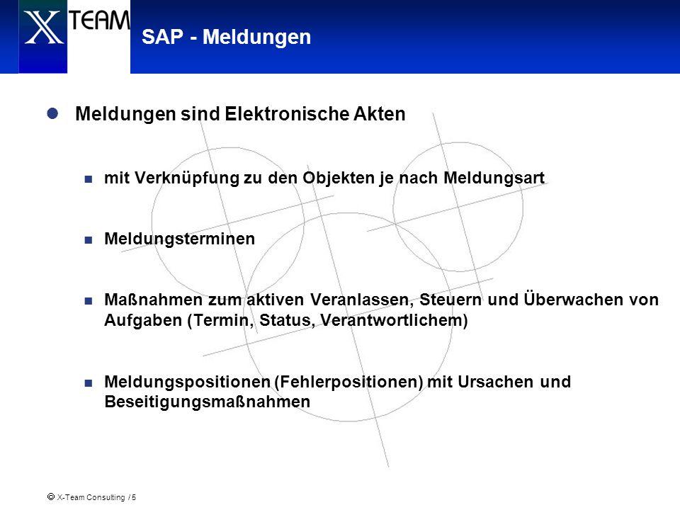 X-Team Consulting / 5 SAP - Meldungen Meldungen sind Elektronische Akten mit Verknüpfung zu den Objekten je nach Meldungsart Meldungsterminen Maßnahme