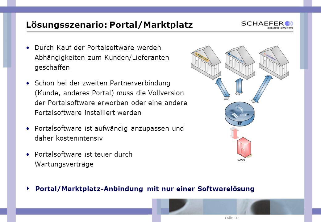 Folie 10 Lösungsszenario: Portal/Marktplatz Durch Kauf der Portalsoftware werden Abhängigkeiten zum Kunden/Lieferanten geschaffen Schon bei der zweite