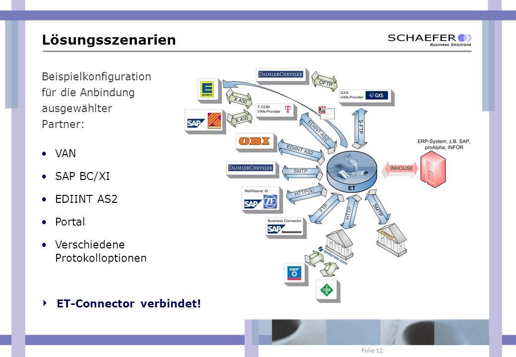 Folie 12 Lösungsszenarien Beispielkonfiguration für die Anbindung ausgewählter Partner: VAN SAP BC/XI EDIINT AS2 Portal Verschiedene Protokolloptionen