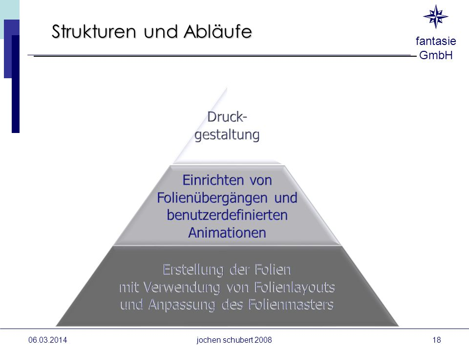 fantasie GmbH 06.03.2014 Strukturen und Abläufe jochen schubert 200818