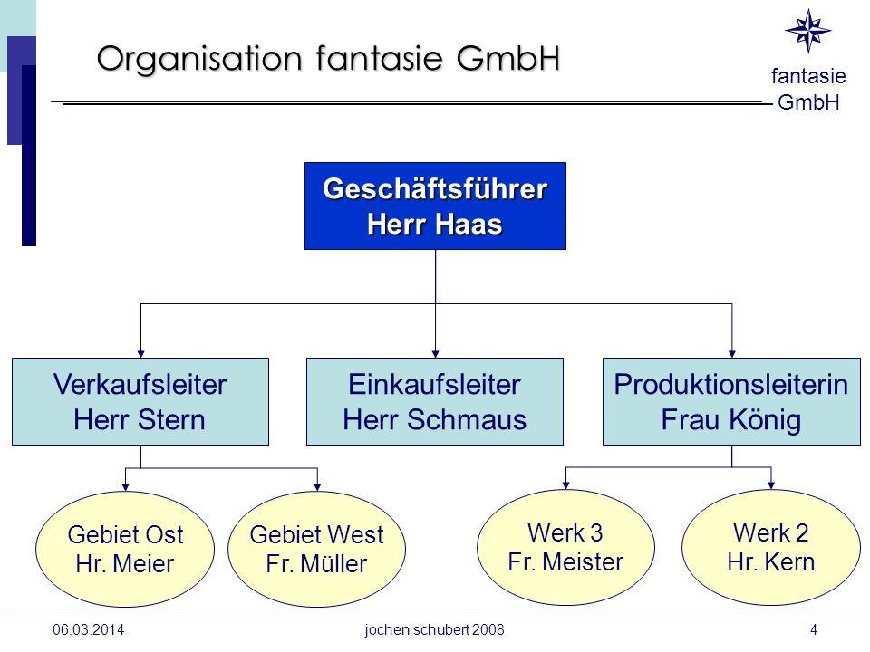 fantasie GmbH 06.03.2014jochen schubert 2008 Organisation fantasie GmbH Verkaufsleiter Herr Stern Geschäftsführer Herr Haas Einkaufsleiter Herr Schmau