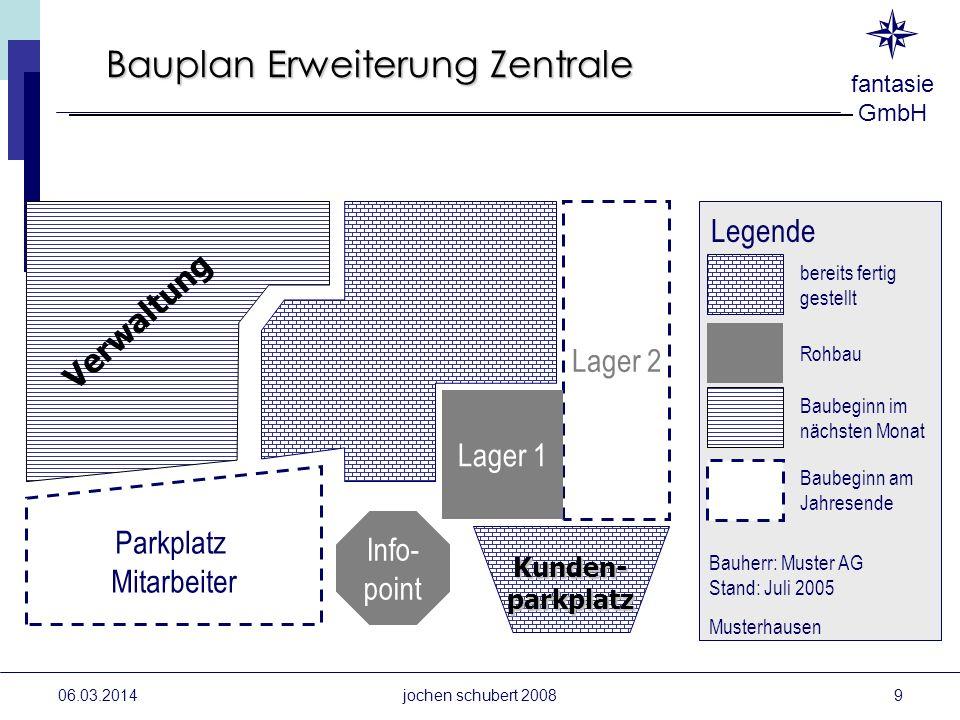 fantasie GmbH 06.03.2014jochen schubert 2008 Kunden-parkplatz Parkplatz Mitarbeiter Lager 2 Lager 1 Info- point Verwaltung Legende bereits fertig gest