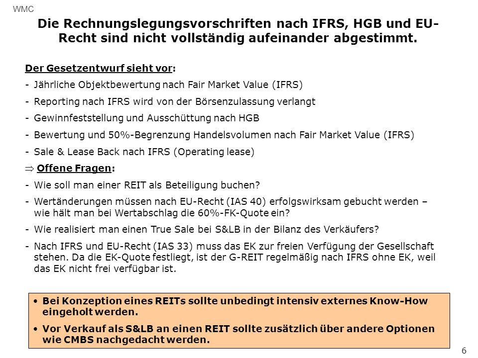 Die Rechnungslegungsvorschriften nach IFRS, HGB und EU- Recht sind nicht vollständig aufeinander abgestimmt.