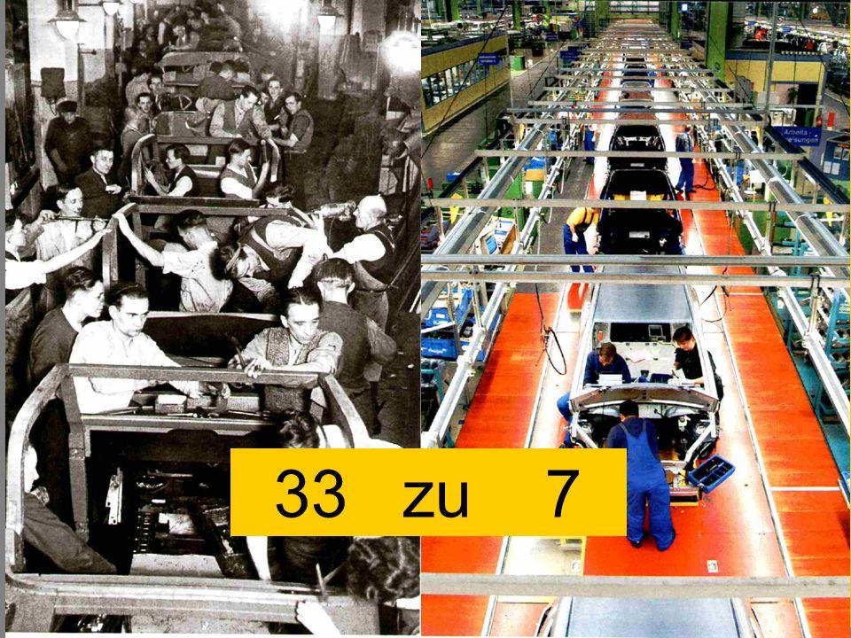 Karrosseriebau bei Daimler 1931 Zähl die Arbeiter..... Und nun zähl die im Jahr 2002 : 33 zu 7