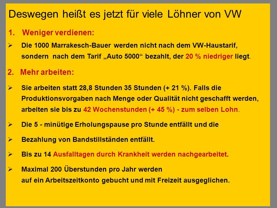 Deswegen heißt es jetzt für viele Löhner von VW 1.Weniger verdienen: Die 1000 Marrakesch-Bauer werden nicht nach dem VW-Haustarif, sondern nach dem Ta