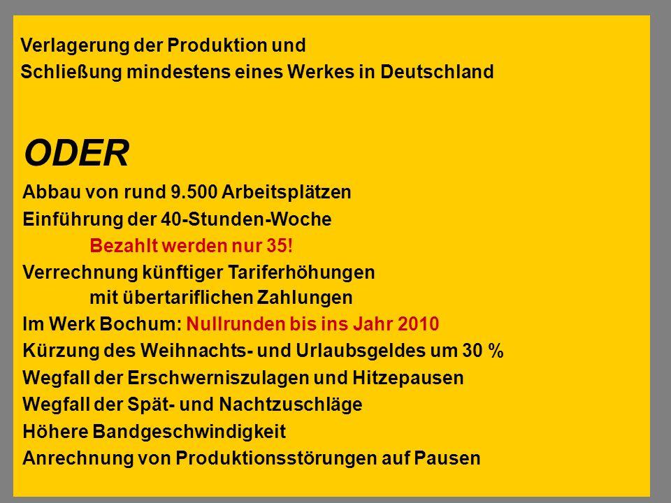 Verlagerung der Produktion und Schließung mindestens eines Werkes in Deutschland ODER Abbau von rund 9.500 Arbeitsplätzen Einführung der 40-Stunden-Wo