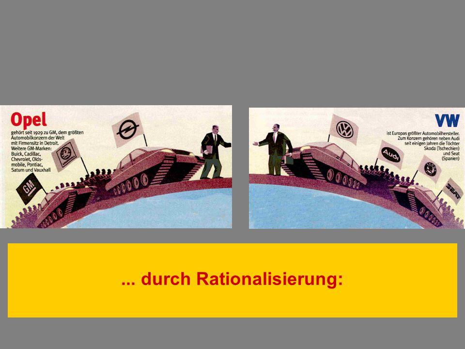 ... durch Rationalisierung: