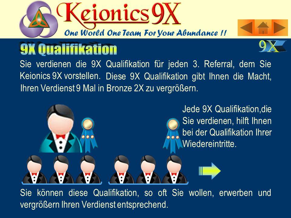 I Diese 9X Qualifikation gibt Ihnen die Macht, Ihren Verdienst 9 Mal in Bronze 2X zu vergrößern.
