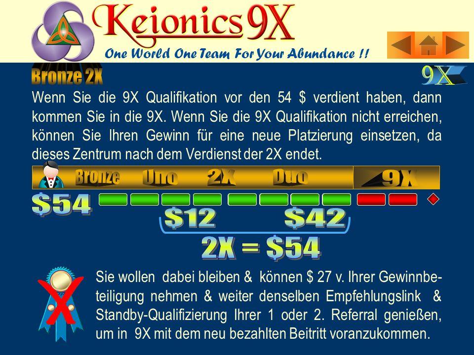 Wenn Sie die 9X Qualifikation vor den 54 $ verdient haben, dann kommen Sie in die 9X.