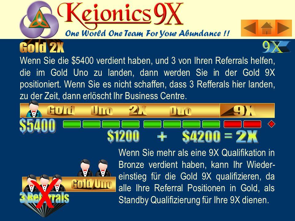 Wenn Sie die $5400 verdient haben, und 3 von Ihren Referrals helfen, die im Gold Uno zu landen, dann werden Sie in der Gold 9X positioniert.