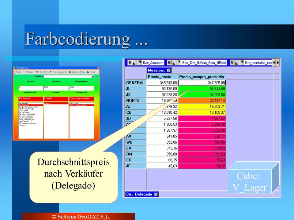 © Sistema GeoDAT, S.L. Farbcodierung... Cube: V_Lager Durchschnittspreis nach Verkäufer (Delegado)